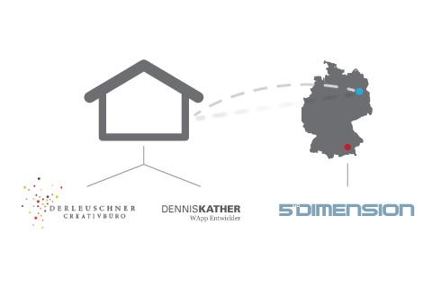 Netzwerk - Inhouse: kurze Wege gute Dynamik
